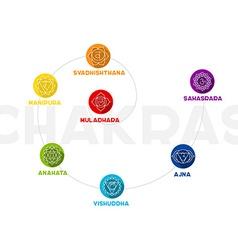 Chakra color flat set vector