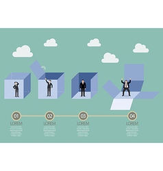 Businessman is getting out of the box infographic vector