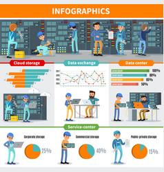 Datacenter engineers infographic concept vector