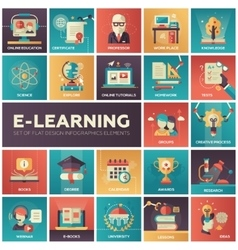 E-learning - modern flat design isquare icons vector image vector image