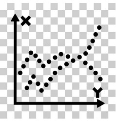 Functions plot icon vector