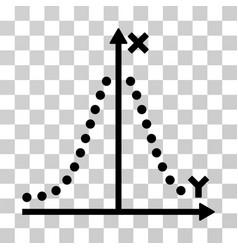Gauss plot icon vector