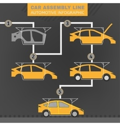 Car assembly line vector