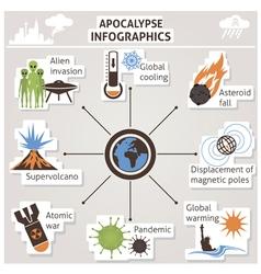 Apocalypse infographics vector image vector image