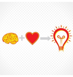 Addition of brain and heart create new idea vector