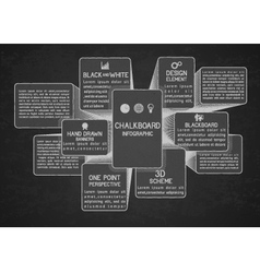 Infographic Template on Chalkboard vector image