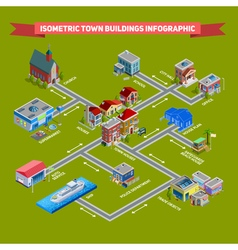 Isometric City Infograhic vector image vector image