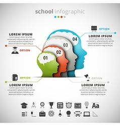 School infographic vector