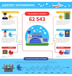 Work of airport infographic vector