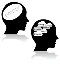 Empty mind vector image