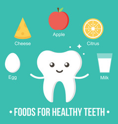 foods for healthy teeth cartoon card vector image vector image