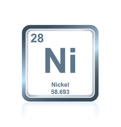 Chemical element nickel from the periodic table vector