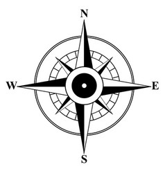 Symbolic image of compass vector