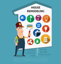 House remodeling business card or banner vector