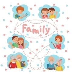 Social media communications family Man woman vector image