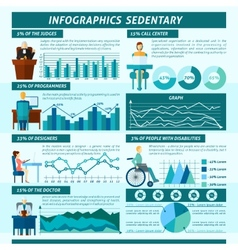 Sedentary infographics set vector