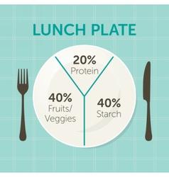 Healthy eating plate diagram vector