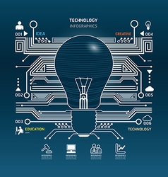 Creative light bulb abstract circuit technology vector