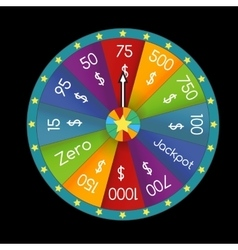 Wheel of Fortune Lucky vector image vector image