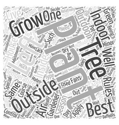 Plants that should be left outside word cloud vector