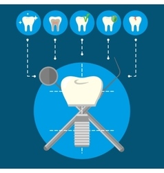 Tooth implant and dental teeth icons vector