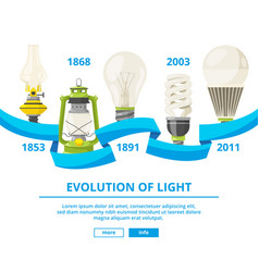 infographic with different lamps vector image