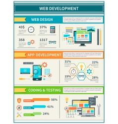 Website development infographics vector