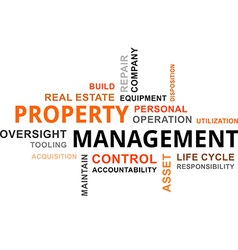 Word cloud property management vector