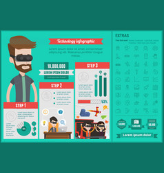 Technology infographic template vector