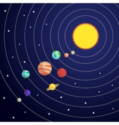 Solar system concept vector