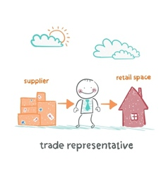 Trade representative is with the product and sales vector