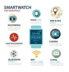 Smart watch infographic vector