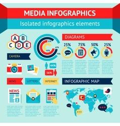 Media infographics set vector image