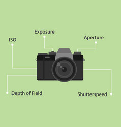 Important elements of taking photo by camera vector