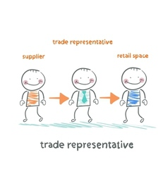 trade representative is standing next to a vector image