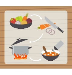 Soup making process preparing food icons set flat vector