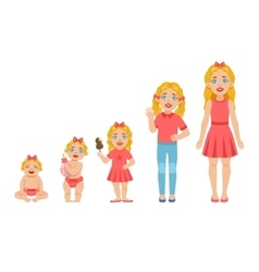 Caucasian Girl Growing Stages With vector image