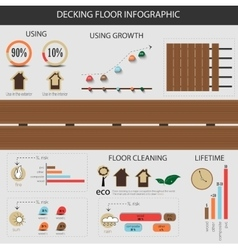 Infographic decking floor vector