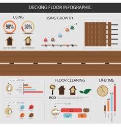 Infographic decking floor vector