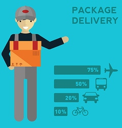Man postal delivery courier man with infographics vector image vector image