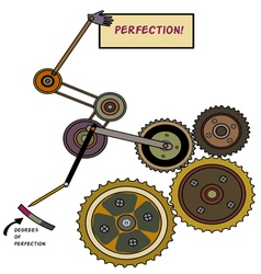 Perfection vector