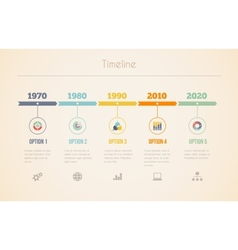 Visual date line in retro colors vector