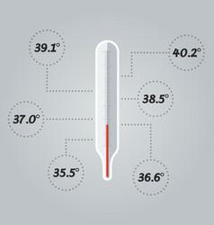 Thermometer icon body temperature vector