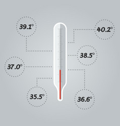 Thermometer icon body temperature vector