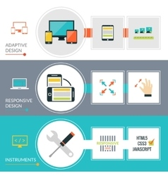 Adaptive responsive web design banner set vector