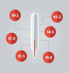 Thermometer icon temperature vector