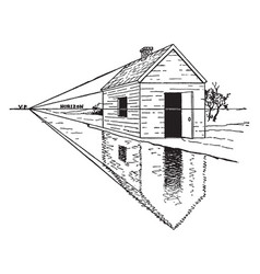 Single point perspective generally on a flat vector