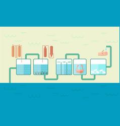industrial water pipeline flat template vector image