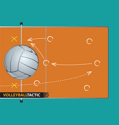 Showing a volleyball court with arrows vector