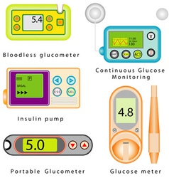 Diabetes equipment set vector